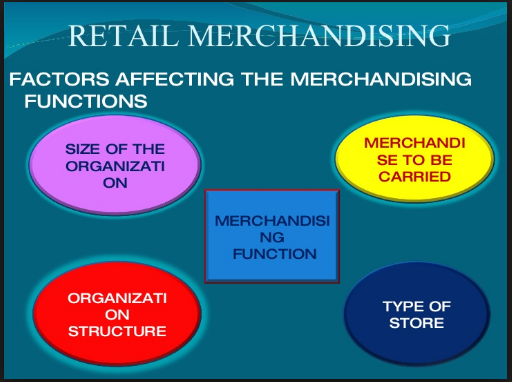 The Advantages Of Retail Merchandise Software In A Business